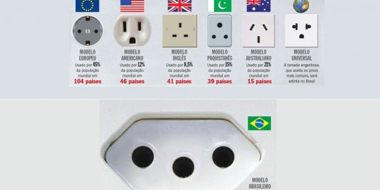 Brazil power Adapter