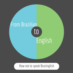 From Brazilian to English or how not to speak Brazinglish